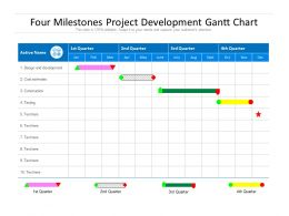 Four Milestones Project Development Gantt Chart