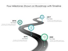 Four Milestones Shown On Roadmap With Timeline
