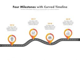Four Milestones With Curved Timeline