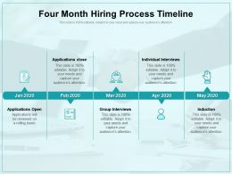 Four Month Hiring Process Timeline