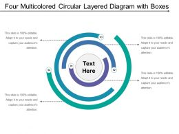 four_multicolored_circular_layered_diagram_with_boxes_Slide01