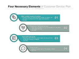 Four Necessary Elements Of Customer Service Plan