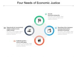 Four Needs Of Economic Justice