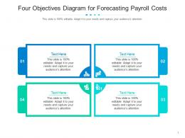 Four Objectives Diagram For Forecasting Payroll Costs Infographic Template
