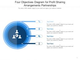 Four Objectives Diagram For Profit Sharing Arrangements Partnerships Infographic Template