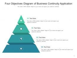 Four Objectives Diagram Of Business Continuity Application Infographic Template