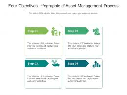 Four Objectives Of Asset Management Process Infographic Template