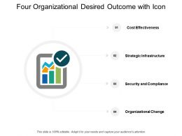 Four Organizational Desired Outcome With Icon
