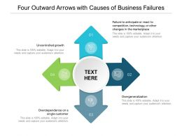 Four Outward Arrows With Causes Of Business Failures