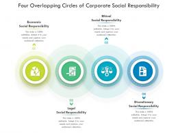 Four Overlapping Circles Of Corporate Social Responsibility