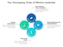 Four Overlapping Circles Of Effective Leadership