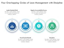 Four Overlapping Circles Of Lean Management With Discipline