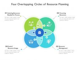 Four Overlapping Circles Of Resource Planning