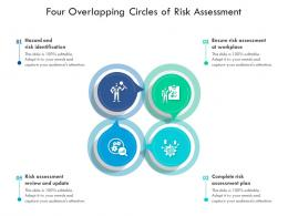Four Overlapping Circles Of Risk Assessment