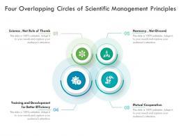 Four Overlapping Circles Of Scientific Management Principles