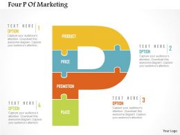 Four P Of Marketing Flat Powerpoint Design