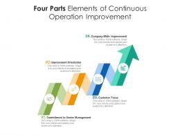 Four Parts Elements Of Continuous Operation Improvement