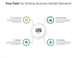 Four Parts For Diverse Business Model Elements