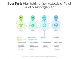 Four Parts Highlighting Key Aspects Of Total Quality Management
