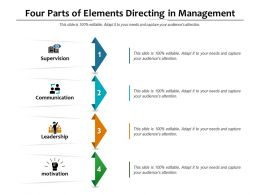 Four Parts Of Elements Directing In Management
