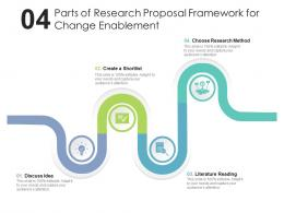 Four Parts Of Research Proposal Framework For Change Enablement