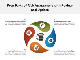 Four Parts Of Risk Assessment With Review And Update