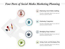 Four Parts Of Social Media Marketing Planning
