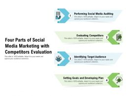 Four Parts Of Social Media Marketing With Competitors Evaluation