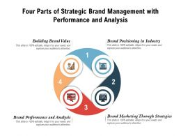 Four Parts Of Strategic Brand Management With Performance And Analysis