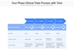 Four Phase Clinical Trials Process With Time