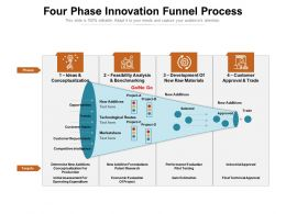 Four Phase Innovation Funnel Process
