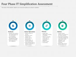 Four Phase IT Simplification Assessment