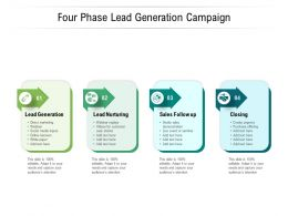Four Phase Lead Generation Campaign