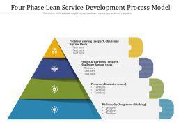 Four Phase Lean Service Development Process Model