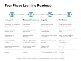 Four Phase Learning Roadmap Certification Assessment Ppt Powerpoint Presentation Gallery