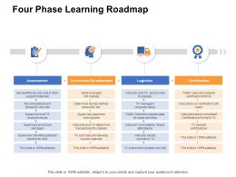 Four Phase Learning Roadmap Ppt Powerpoint Presentation Layouts
