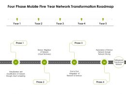 Four Phase Mobile Five Year Network Transformation Roadmap