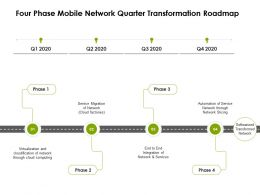 Four Phase Mobile Network Quarter Transformation Roadmap