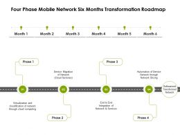 Four Phase Mobile Network Six Months Transformation Roadmap