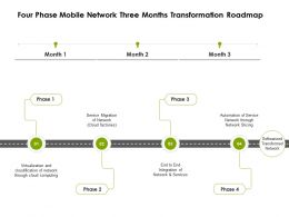 Four Phase Mobile Network Three Months Transformation Roadmap