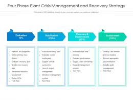 Four Phase Plant Crisis Management And Recovery Strategy