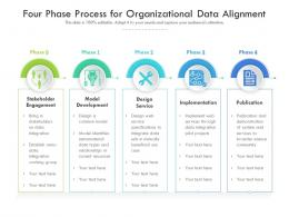 Four Phase Process For Organizational Data Alignment