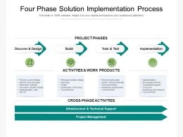 Four Phase Solution Implementation Process