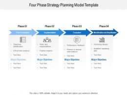 Four Phase Strategy Planning Model Template