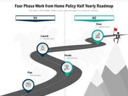 Four Phase Work From Home Policy Half Yearly Roadmap