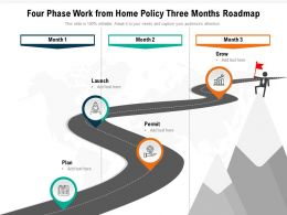 Four Phase Work From Home Policy Three Months Roadmap