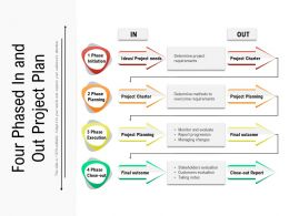 Four Phased In And Out Project Plan