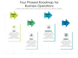 Four Phased Roadmap For Business Operations