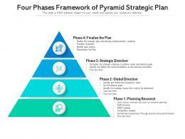 Four Phases Framework Of Pyramid Strategic Plan