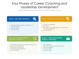 Four Phases Of Career Coaching And Leadership Development